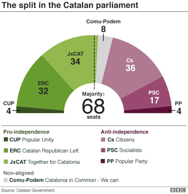 _99541411_catalan_parliament_v4_640-nc.png