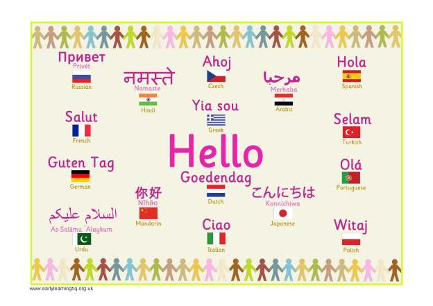 Multilingual-Hello-Poster