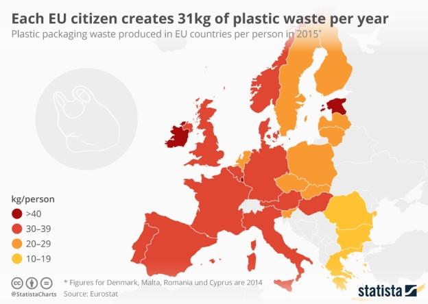 chartoftheday_12425_eu_plastic_waste_n